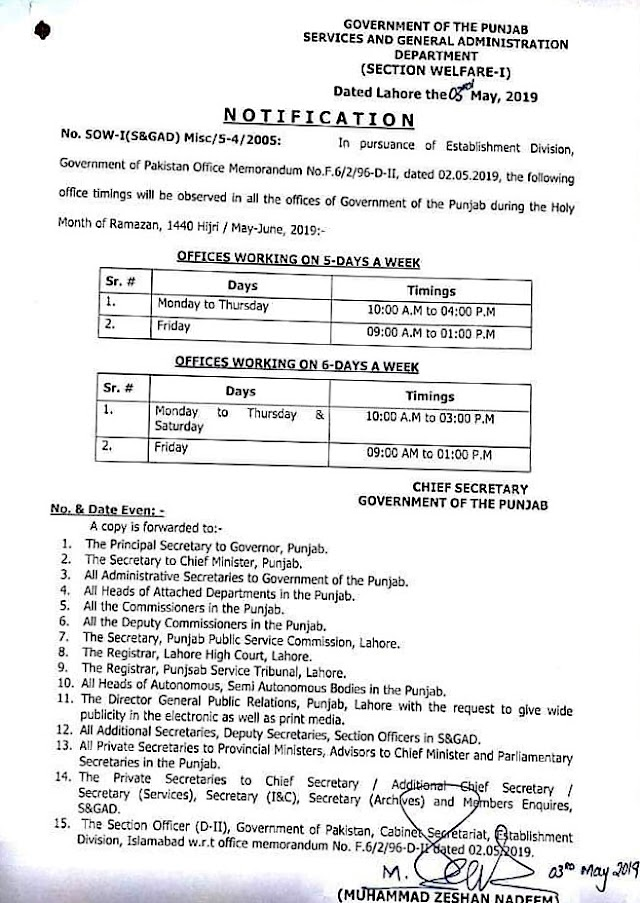 OFFICE TIMINGS OF GOVERNMENT OF THE PUNJAB IN THE HOLY MONTH OF RAMZAN
