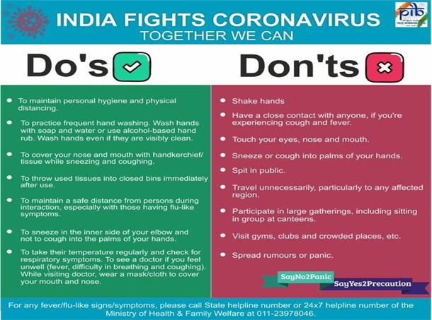 Corona-Guidelines