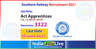 southern-railway-recruitment-2021-apply-3322-posts-apprentice-vacancies-online-indiajoblive.com