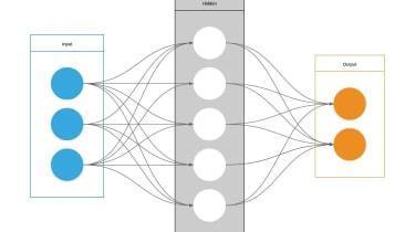 Mengenal Jaringan Saraf Tiruan Dalam Pembelajaran Kecerdasan Buatan