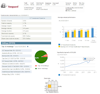 Vanguard Short-Term Investment Grade Fund (VFSTX)