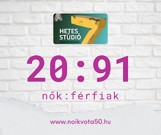 A Hetes Stúdió Megbeszéljük rádióműsor beszélgetéseiben 20:91 a nők és férfiak aránya #M137