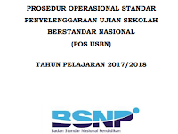 Download POS USBN SD, SMP, SMA/SMK 2018 BSNP
