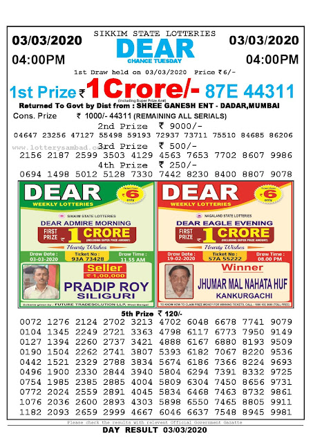 Sikkim StateLottery Sambad Today Result 4 PM 03-03-2020