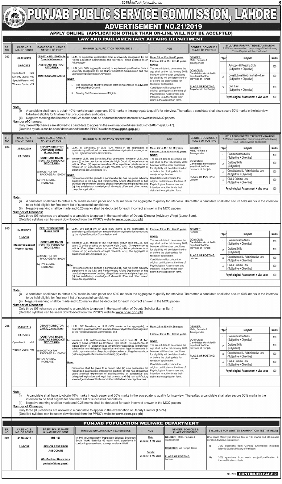 PPSC Advertisement 21/2019 Page No. 1/3