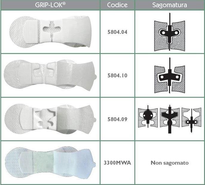 pansement midline infirmier fixation grip lok