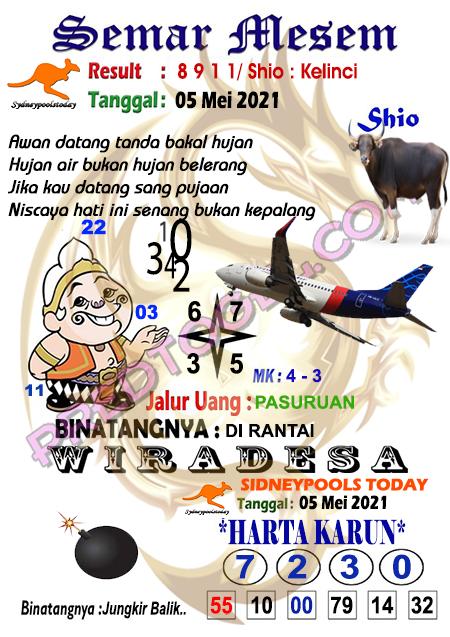 Syair Semar Mesem Sdy Rabu 05 Mei 2021