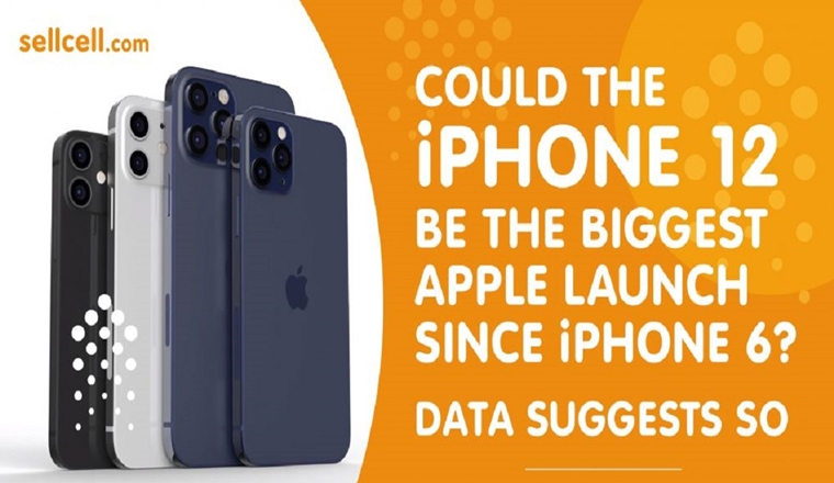 Could the iPhone 12 be the Biggest Apple Launch Since iPhone 6? Data Suggests So #Infographic