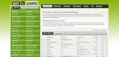 Bestchange интерфейс главной страницы.