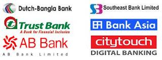 DESCO Online Electric Bill Payment