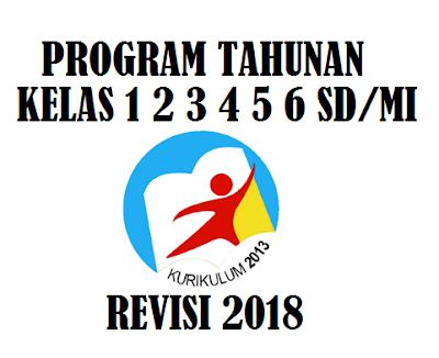 Prota Kelas 5 SD/MI Kurikulum 2013 Tahun 2018