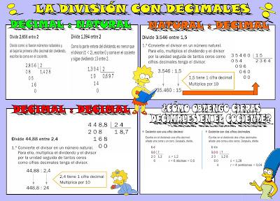 Resultado de imagen de operaciones con numeros decimales
