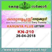 kerala lottery 26/4/2018, kerala lottery result 26.4.2018, kerala lottery results 26-04-2018, karunya plus lottery KN 210 results 26-04-2018, karunya plus lottery KN 210, live karunya plus lottery KN-210, karunya plus lottery, kerala lottery today result karunya plus, karunya plus lottery (KN-210) 26/04/2018, KN 210, KN 210, karunya plus lottery K210N, karunya plus lottery 26.4.2018, kerala lottery 26.4.2018, kerala lottery result 26-4-2018, kerala lottery result 26-4-2018, kerala lottery result karunya plus, karunya plus lottery result today, karunya plus lottery KN 210, www.keralalotteryresult.net/2018/04/26 KN-210-live-karunya plus-lottery-result-today-kerala-lottery-results, keralagovernment, result, gov.in, picture, image, images, pics, pictures kerala lottery, kl result, yesterday lottery results, lotteries results, keralalotteries, kerala lottery, keralalotteryresult, kerala lottery result, kerala lottery result live, kerala lottery today, kerala lottery result today, kerala lottery results today, today kerala lottery result, karunya plus lottery results, kerala lottery result today karunya plus, karunya plus lottery result, kerala lottery result karunya plus today, kerala lottery karunya plus today result, karunya plus kerala lottery result, today karunya plus lottery result, karunya plus lottery today result, karunya plus lottery results today, today kerala lottery result karunya plus, kerala lottery results today karunya plus, karunya plus lottery today, today lottery result karunya plus, karunya plus lottery result today, kerala lottery result live, kerala lottery bumper result, kerala lottery result yesterday, kerala lottery result today, kerala online lottery results, kerala lottery draw, kerala lottery results, kerala state lottery today, kerala lottare, kerala lottery result, lottery today, kerala lottery today draw result, kerala lottery online purchase, kerala lottery online buy, buy kerala lottery online