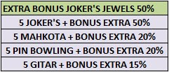 Extra Bonus Joker's Jewels