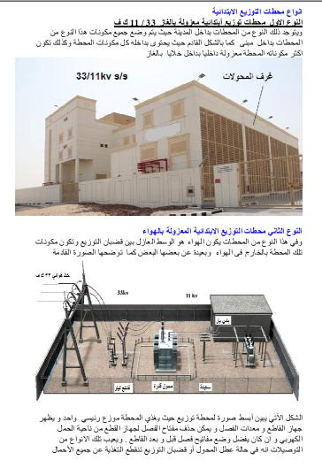الكتاب الشامل فى شرح محطات النقل والتوزيع  للمهندس السيد عبدالمجيد