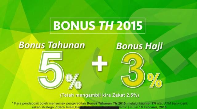dividen tabung haji 2016