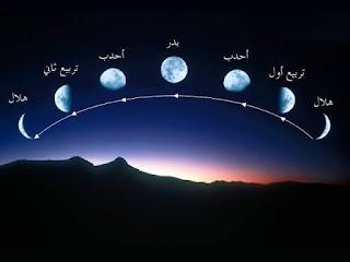 أسماء أوجه القمر %D8%A7%D9%84%D9%82%D