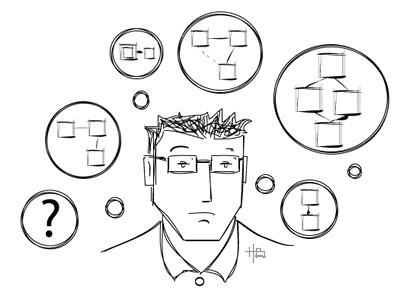Cómo se Clasifican los Patrones de Diseño