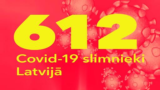 Koronavīrusa saslimušo skaits Latvijā 10.04.2020.