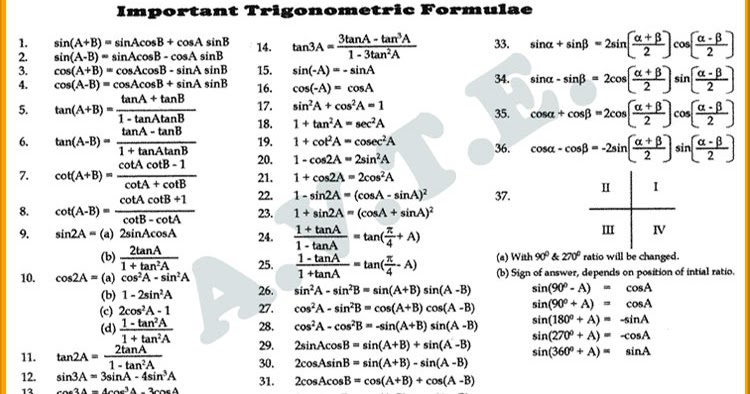 IMPORTANT TRIGONOMETRIC FORMULAS EBOOK DOWNLOAD