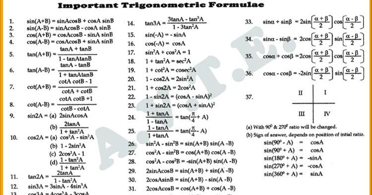 SSC Exams Prep: Trigonometric formulas