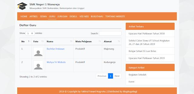 Sistem Informasi Profil Sekolah SMK Berbasis Web