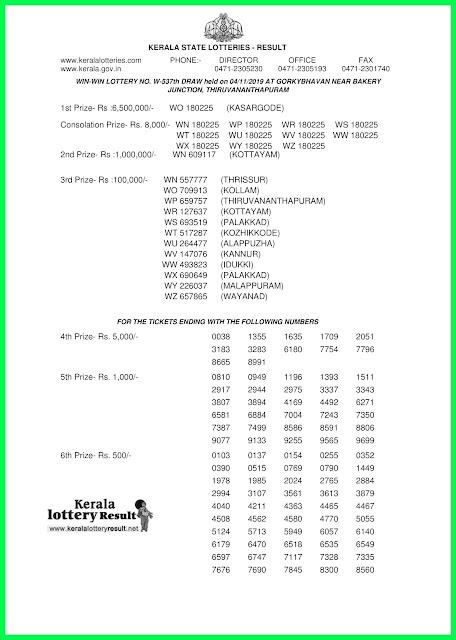 Kerala Lottery Result 04-11-2019 Win Win W-537 Lottery Result keralalotteryresult.net