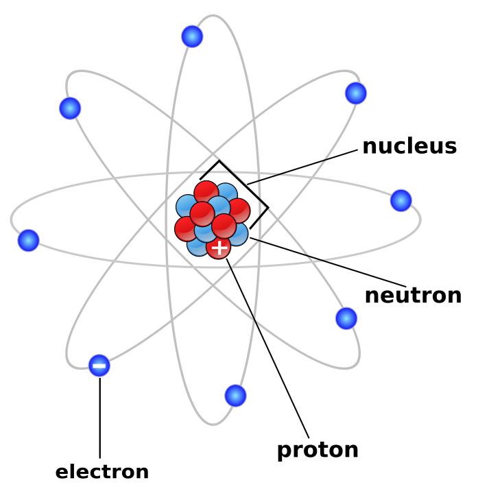 diagram of a gold atom