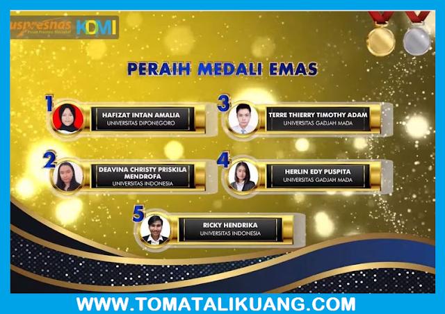 pemenang kdmi tahun 2021 tomatalikuang.com