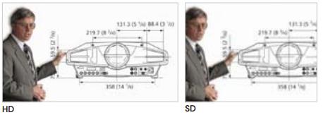 Hội nghị truyền hình Sony PCS XG55 với hình ảnh độ nét cao 720p (HD)