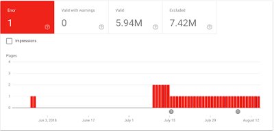 تحسين محركات البحث: مشكلات الزحف