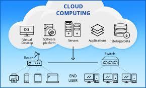 Pengertian dan Fungsi Cloud Computing