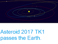 http://sciencythoughts.blogspot.co.uk/2017/10/asteroid-2017-2017-tk1-passes-earth.html