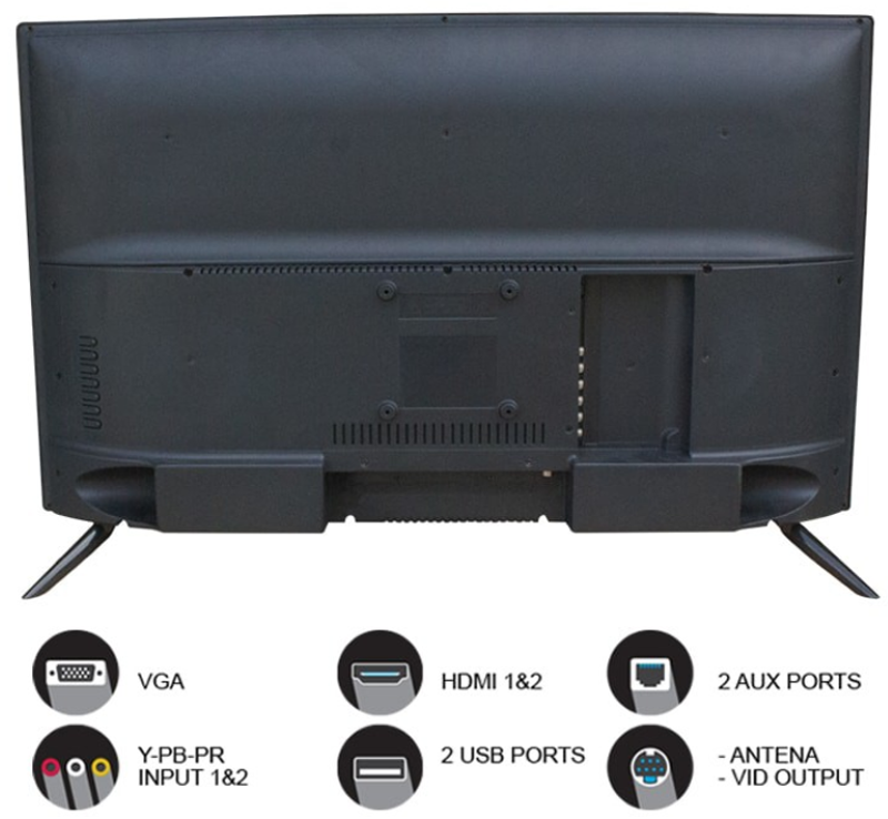 Many ways to connect the A&S S200 TV