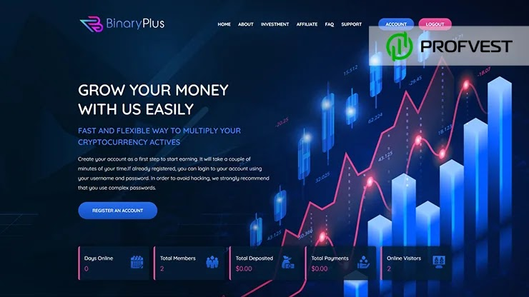 BinaryPlus обзор и отзывы HYIP-проекта