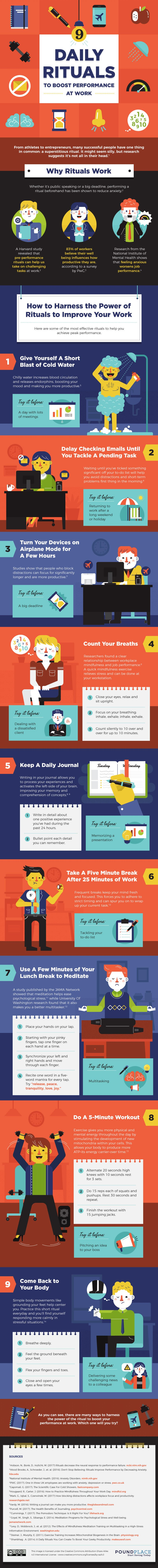 Improve Your Work Performance with These 9 Daily Rituals - #infographic