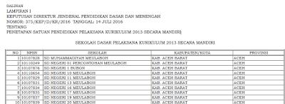 gambar Sekolah Dasar (SD) Pelaksana Kurikulum 2013 Kota Bandung Tahun 2016