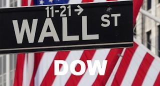 미국 주식 CME CBOT: YM 다우존스 30 선물 시세 차트, CFD, E-mini Dow ($5) Futures