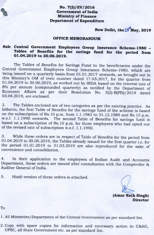 Central Government Employees Group Insurance Scheme 1980- CGEGIS Table from 01.04.19 to 30.06.19