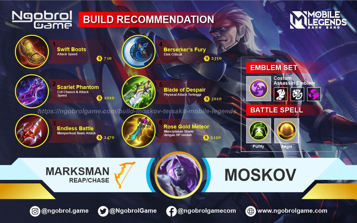 Build Moskov Top Global Tersakit Mobile Legends