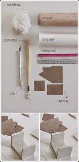 Polimer Kil ile Saksı Yapımı, Resimli Açıklamalı 1