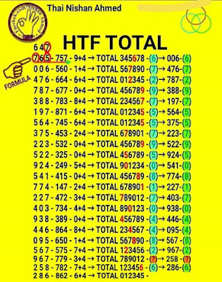 Thailand Lottery 3up Single Digit Facebook Timeline 01 August 2020