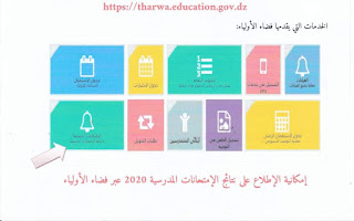 tharwa.education.gov.dz 2020 2