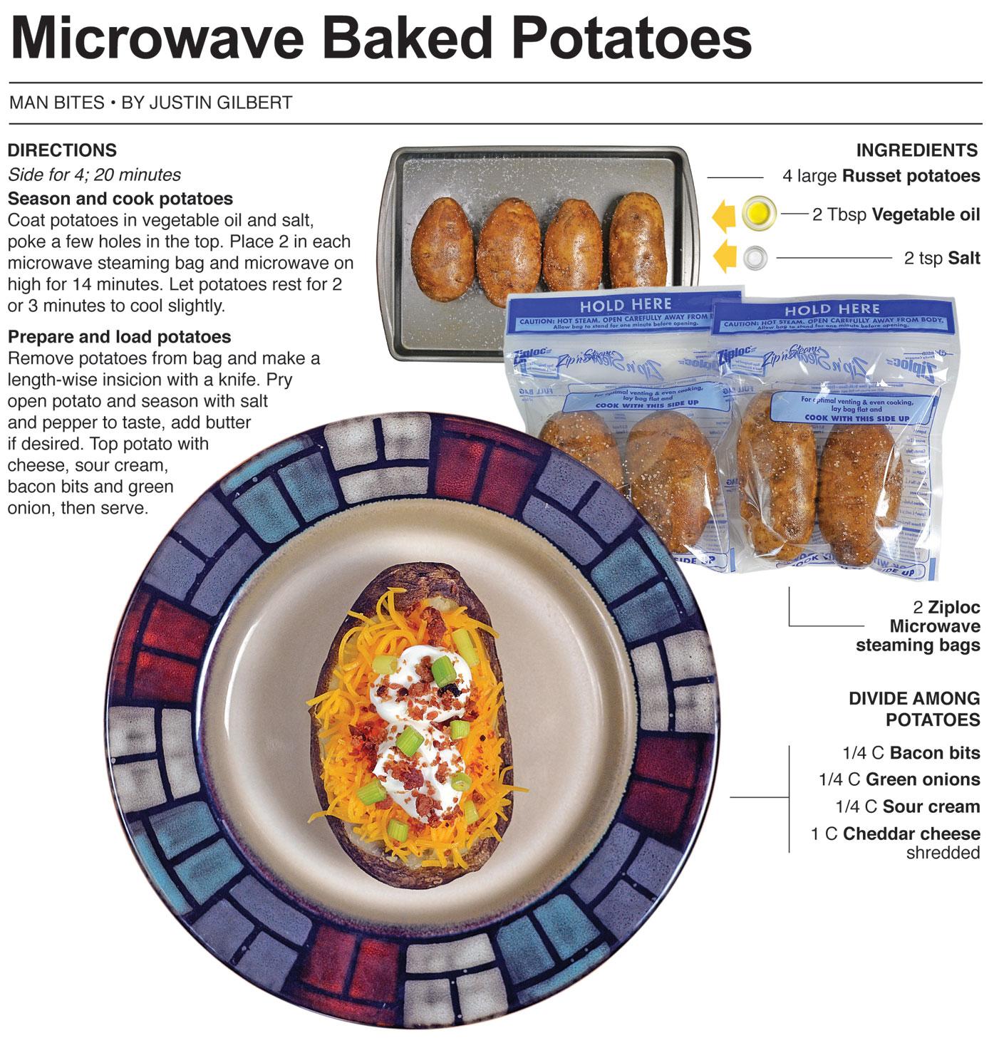 Behind The Bites: Microwave Bake Potatoes
