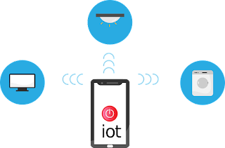 What is Internet of things(IOT) ?