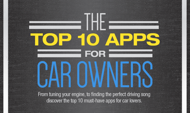 The Top 10 apps for Car Owners