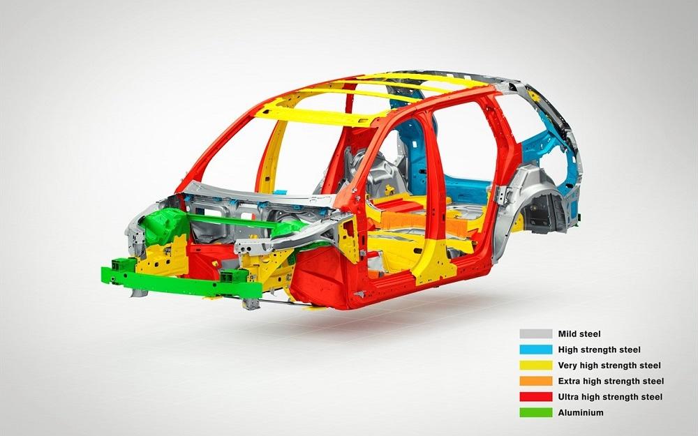 Cấu tạo khung xe với các vật liệu theo thứ tự độ cứng tăng dần từ 1 đến 6
