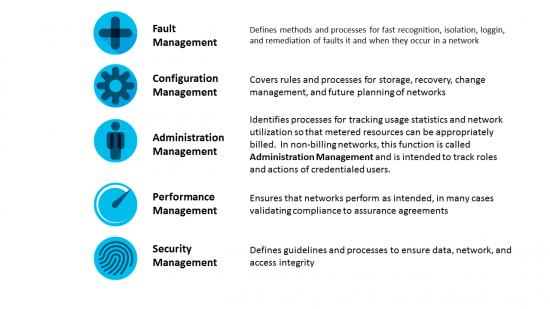 Cisco Learning, Cisco Certification, Cisco Study Material, Cisco Blockchain, Cisco Tutorial and Materials