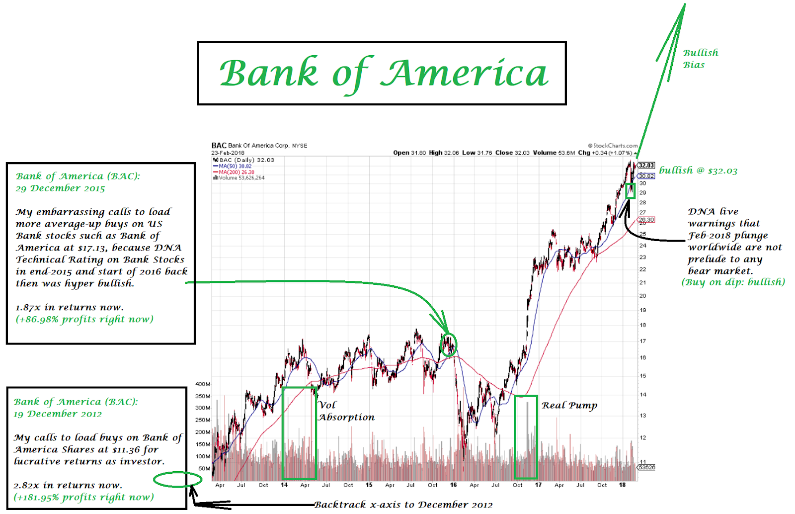 bank of america business analysis Погледајте видео запис bank of america merrill lynch says the number  7 big data, artificial intelligence stock ideas from bank of  also have dramatic ramifications for business and.