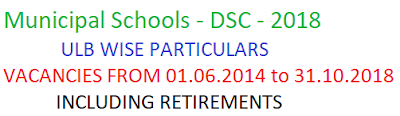 Municipal Schools - Recruitment of Teachers through DSC - 2018 - ULB WISE PARTICULARS FOR DSC- 2018 NOTIFICATION - VACANCIES FROM 01.06.2014 to 31.10.2018 - INCLUDING RETIREMENTS